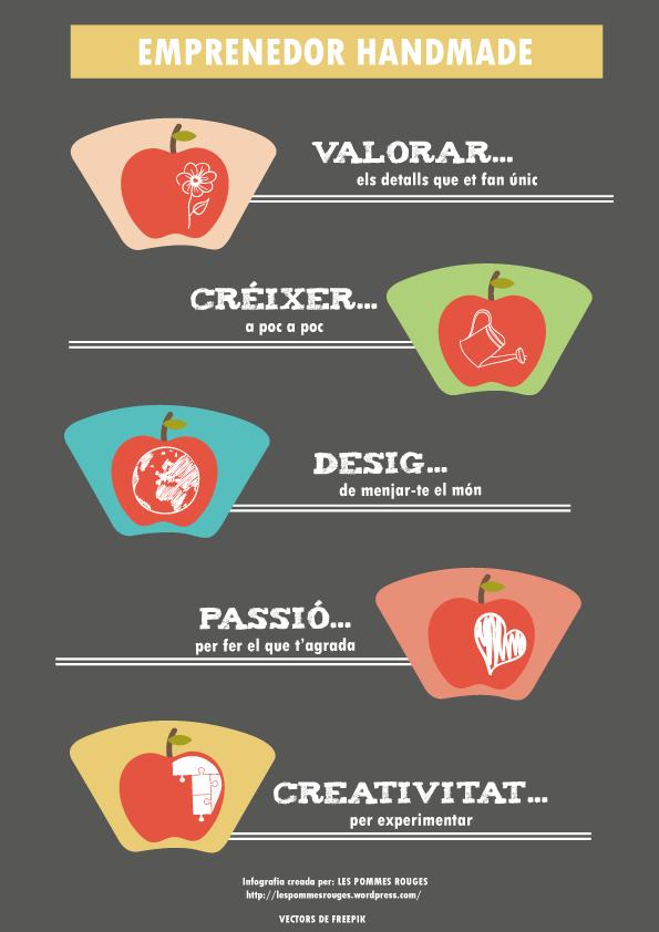 infografia-pommes-rouges